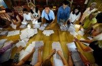 ЦИК обработал 45,3% протоколов: у Порошенко более 54% голосов