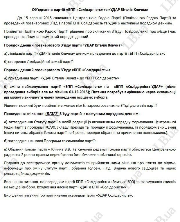 LB.ua отримав чернетку меморандуму, який підписали Кличко і Порошенко