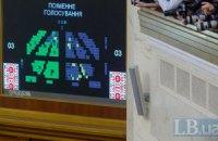 У депутатів-прогульників Майдан відбиратиме мандати
