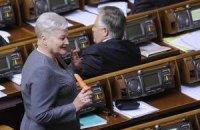 """Регионалы рвутся в парламент, чтобы их бизнес продолжал работать """"по понятиям"""", - КПУ"""