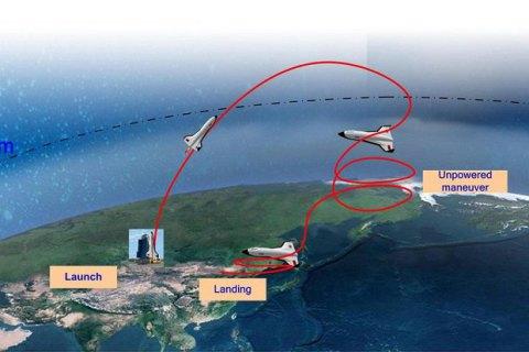 КНР планирует запустить крупнейший вмире космический самолет