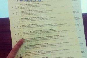ЦИК отменил регистрацию 11 кандидатов в депутаты