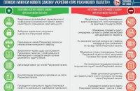Плюси і мінуси нового Закону України «Про Рахункову палату»
