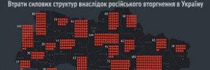 В АТО погибло 1422 военных (инфографика)