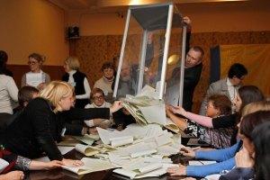 """Выборы 2012: """"Батькивщина"""" приближается к 24%, а """"УДАР"""" догоняет КПУ"""