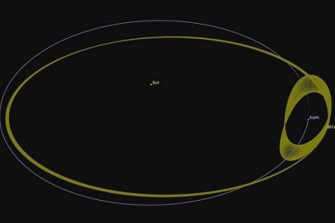 NASA открыло новый спутник Земли