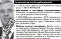 Невдалий «кошмарік» від міліції в Коломиї