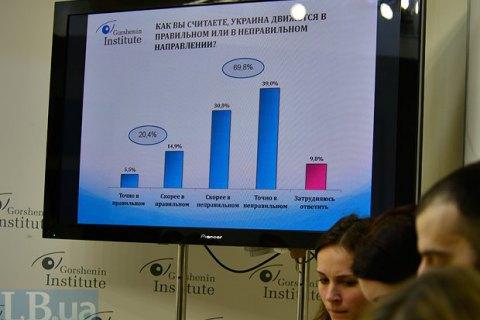 В Інституті Горшеніна відбудеться круглий стіл про стосунки суспільства і влади після Майдану