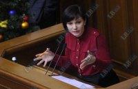 Украинцы боятся брать ответственность за будущее страны, - Бондаренко