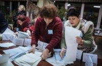 140-й округ: Жвания на третьем месте, в Раду проходит самовыдвиженец