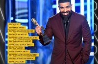 Billboard роздав музичні премії 2019 року