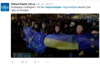 """Евромайдан вызвал бум """"Твиттера"""" в Украине"""