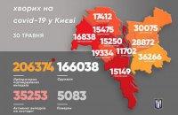 У Києві через ковід померло 7 осіб