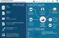 Україна на шляху реформування державних закупівель