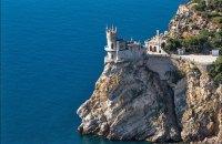 Россия внесла крымские объекты культурного наследия в свой реестр