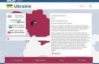 Оприлюднено базу даних про власників українських ЗМІ
