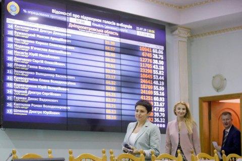 ЦВК зареєструвала п'ятьох депутатів замість обраних у Кабмін