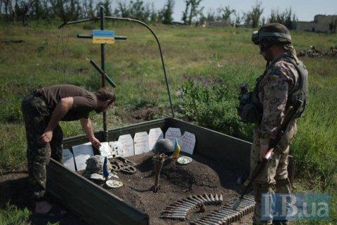 Від початку АТО на Донбасі загинули понад 9 тис. осіб, - ООН
