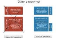 МВД начало набор борцов с наркотиками на зарплату в 9-12 тыс. гривен