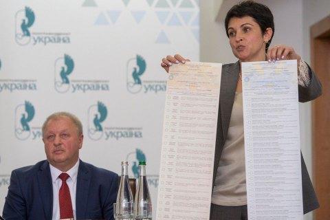 ЦВК показала бюлетені для голосування на парламентських виборах