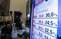 Італія та Франція після Євровиборів: ультраправі та...ізольовані