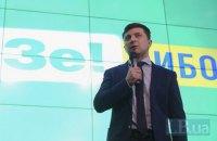 ЦВК опрацювала 35% протоколів: Зеленський - 30,2%, Порошенко - 16,7%