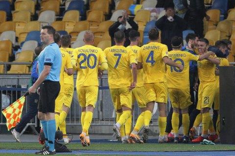 УАФ назвала имена зараженных СOVID-19 игроков сборной Украины