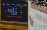 Рада закрыла Тимошенко и Украине путь в Европу