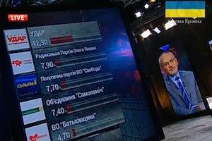 У Київраду проходять 9 партій, - екзит-пол