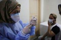 В Індії зафіксували світовий антирекорд щодо кількості хворих на ковід за добу