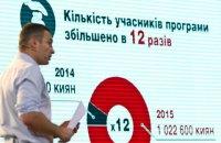 Кличко заявил, что в Киеве самый дешевый хлеб по Украине