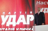 Доходы партии Кличко полностью состоят из добровольных пожертвований