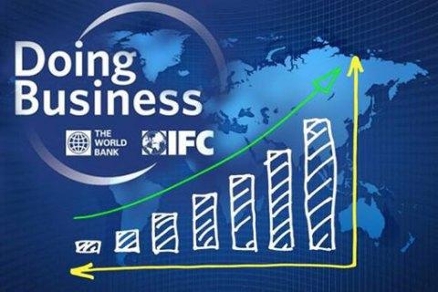 У МЕРТ прокоментували зростання України в рейтингу Doing Business