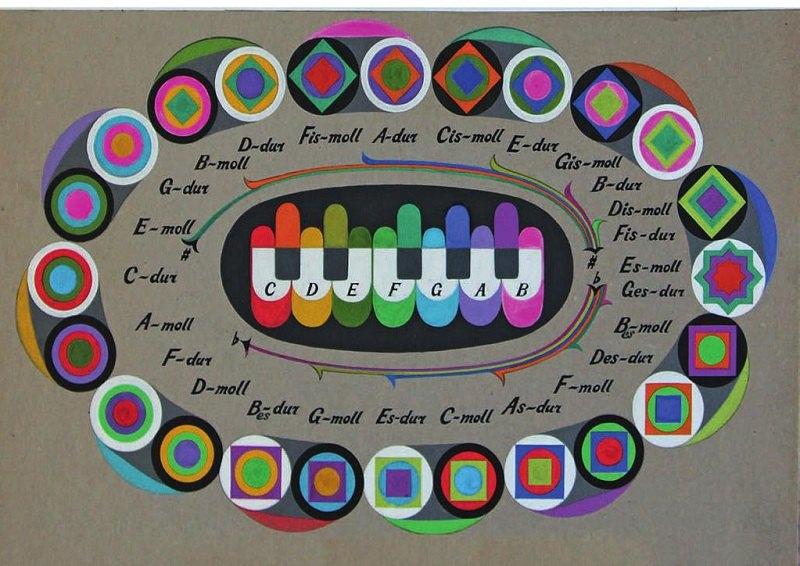"""Ілюстрація з книги Флоріана Юр'єва """"Музика світла"""""""