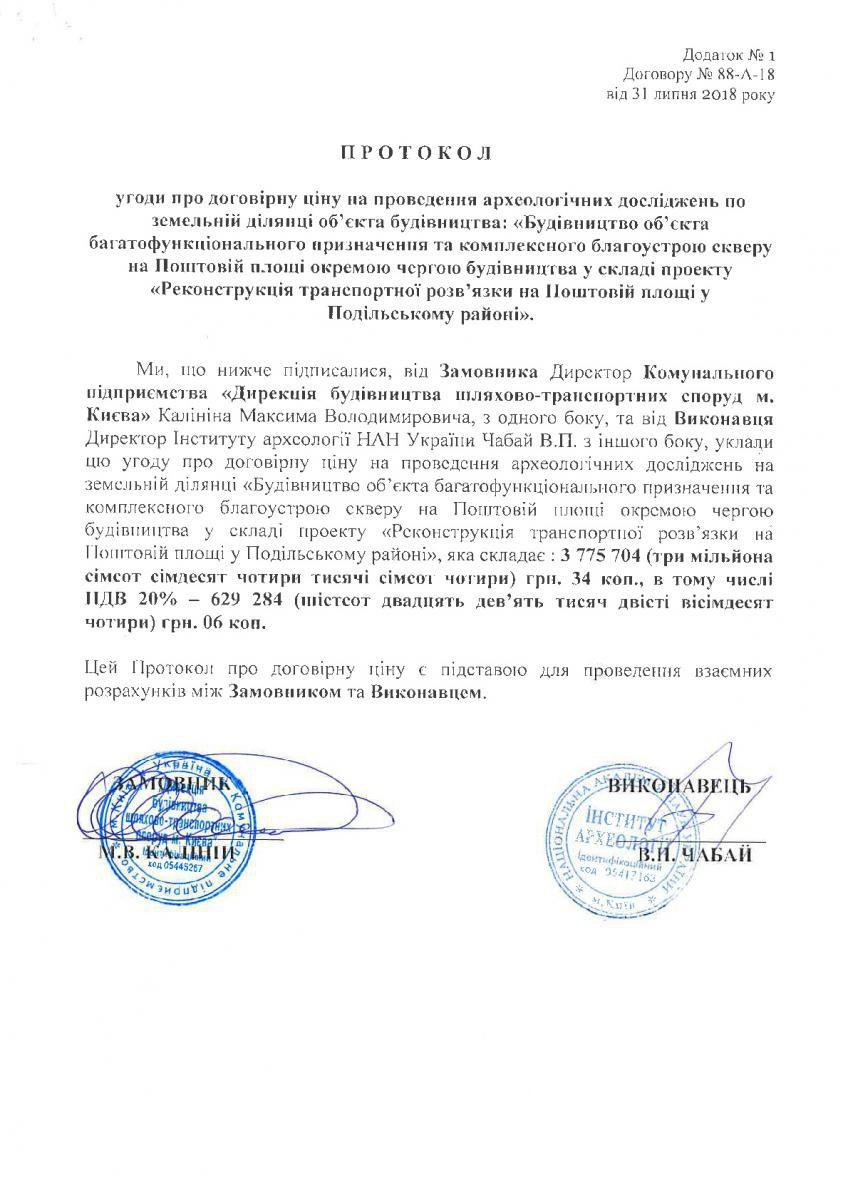 Розкопки на Поштовій площі віддадуть Інституту археології НАН України