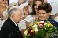 Сейм Польши отклонил вотум недоверия правительству Шидло