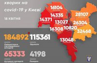Из-за ковида умерло еще 26 киевлян