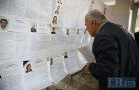 Центризбирком опубликовал фото почти всех мажоритарщиков