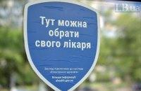 75% українців підписали декларації із сімейним лікарем, - соцопитування