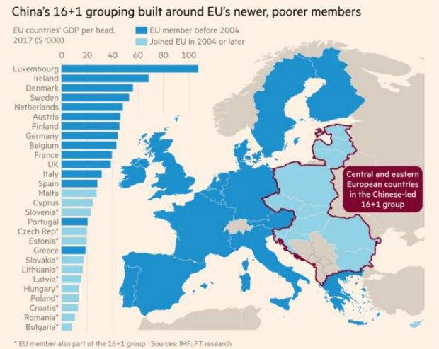 """Страны центральной и восточной Европы, входящие в инициативу """"16+1"""""""