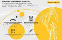 Фонд Ріната Ахметова закупить мобільне спецобладнання для МОЗ, а також відправить у Нові Санжари спецзахист