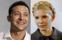 """У другий тур виходять Зеленський і Тимошенко, – """"Рейтинг"""""""