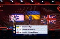 Україна посіла четверте місце в медальному заліку на Чемпіонаті Європи зі спортивної гімнастики