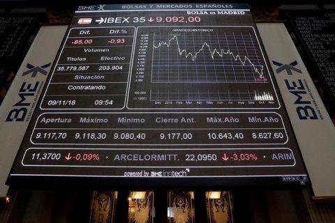 Європейський фондовий ринок пережив найгірший день в історії