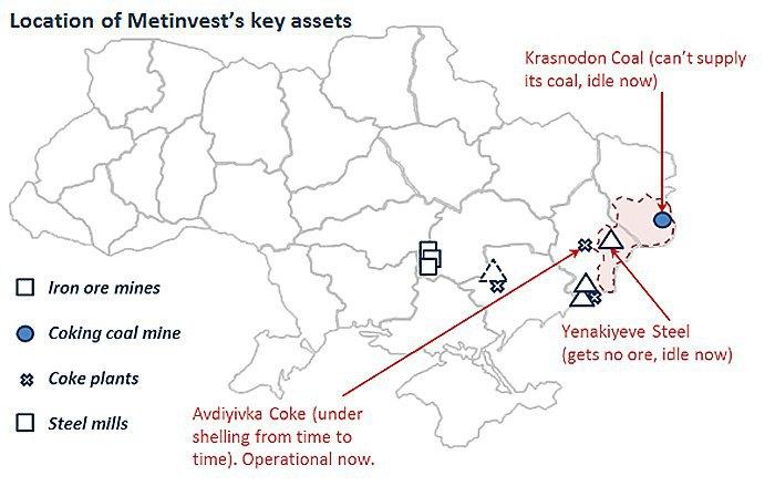 Карта активов Метинвеста из доклада Concorde Capital