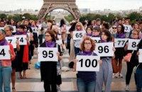 Анкети, житло, права дітей… Франція бореться з домашнім насильством