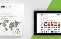 Украина потеряла одну строчку в рейтинге глобальной конкурентоспособности IMD