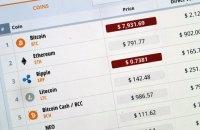 Операции с криптовалютами на сумму больше 30 тыс. гривен попадут под финмониторинг