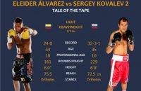 Ломаченко підтримав російського боксера в майбутньому бою за звання чемпіона світу