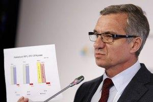 Міністр фінансів вважає допустимим курс гривні не більше ніж 12,9 грн